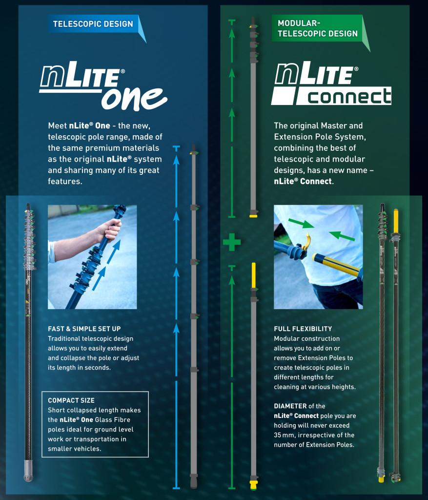 Unger nLite Brochure-3